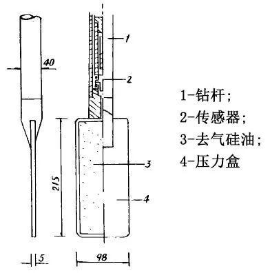 10种地基承载力检测方法_23