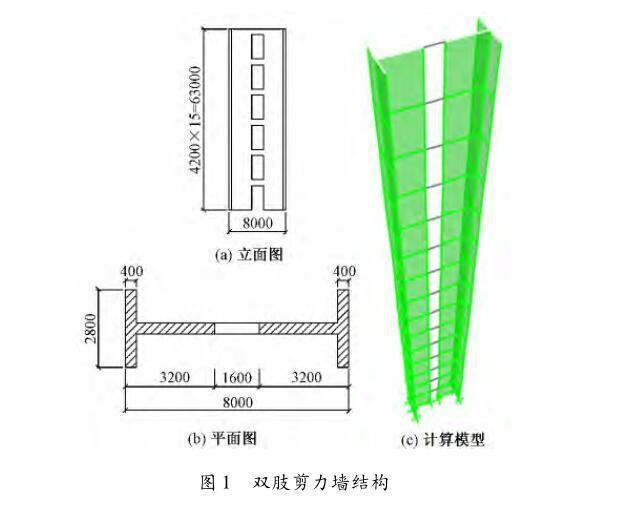 剪力墙连梁刚度折减系数确定方法研究