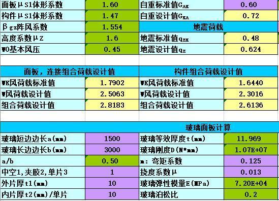 幕墙结构计算表格(excel)