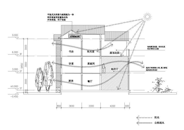 [江苏]苏南富裕型独院式小康农居建筑施工图-08苏南小康农居剖面图