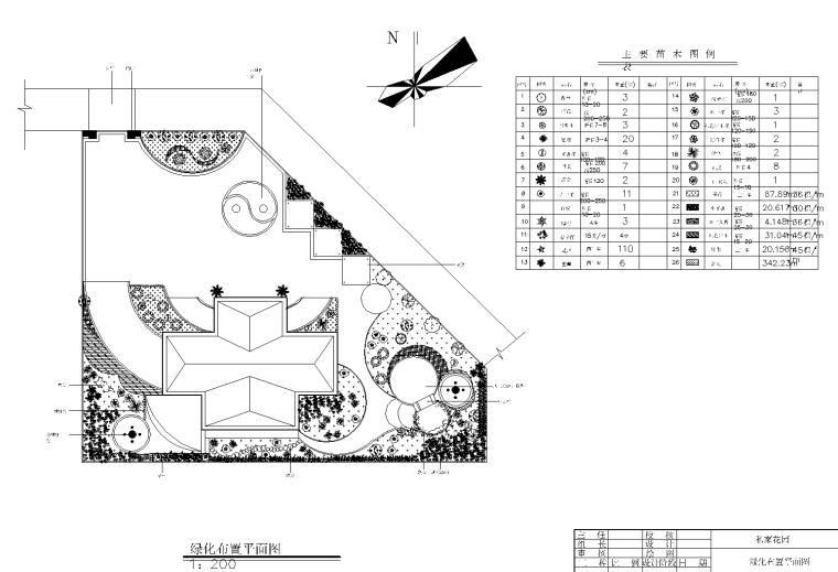 私家庭院花园CAD施工图-花园施工图纸 3 绿化布置平面图_看图王