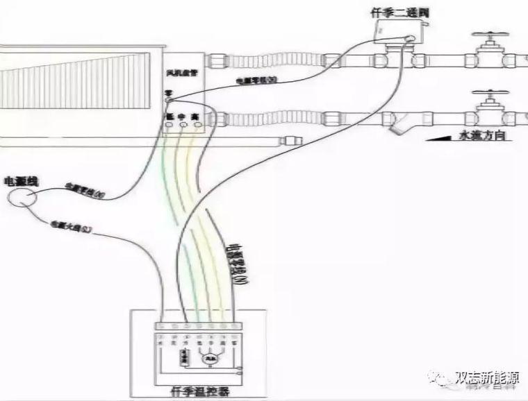 风机盘管的3种接线方式,你知道了吗?