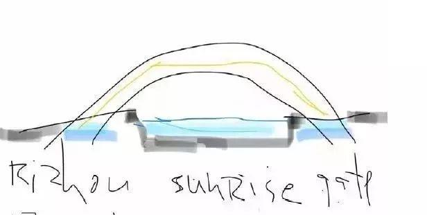 """""""黄海之眼""""——设计师笔下的全钢玻璃拱桥_3"""