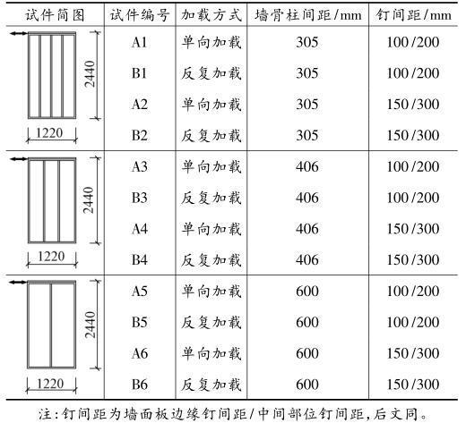 不同构造木框架剪力墙受力性能试验研究