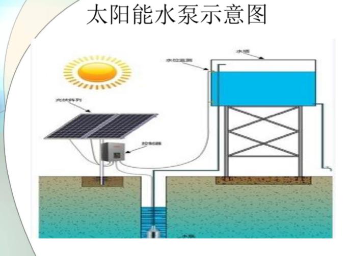 太阳能水泵 示意图