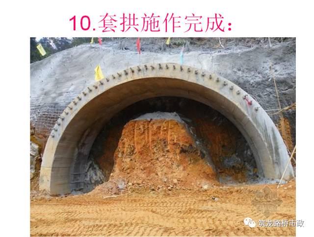 一次性搞懂隧道管棚超前支护_59