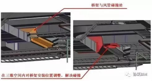 BIM工程综合管线设计原则及排布