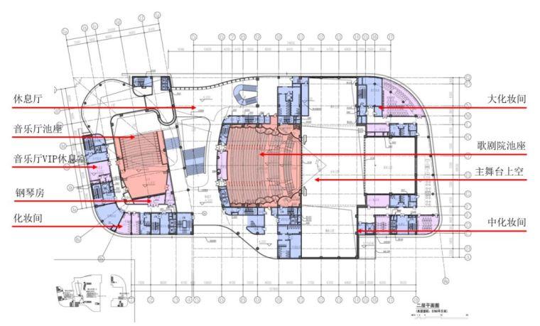 这几个典型剧院结构设计关键点分析值得收藏_2