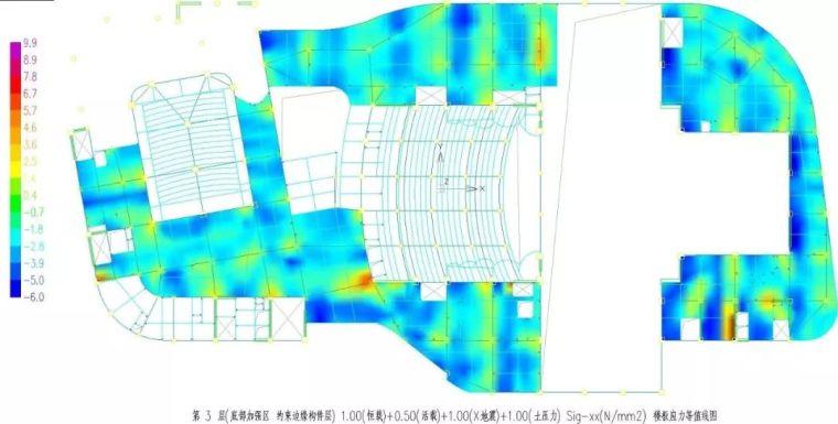 这几个典型剧院结构设计关键点分析值得收藏_5