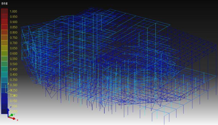 这几个典型剧院结构设计关键点分析值得收藏_12