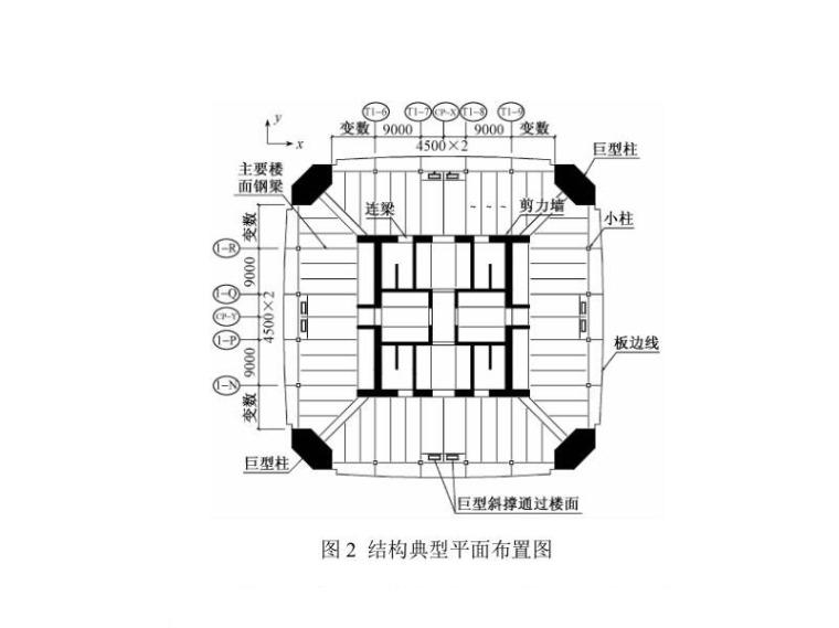 天津117大厦项目之方案和初步设计阶段访谈