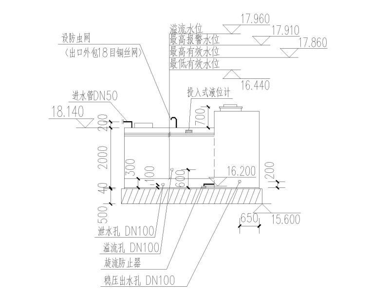 高位水箱立面图