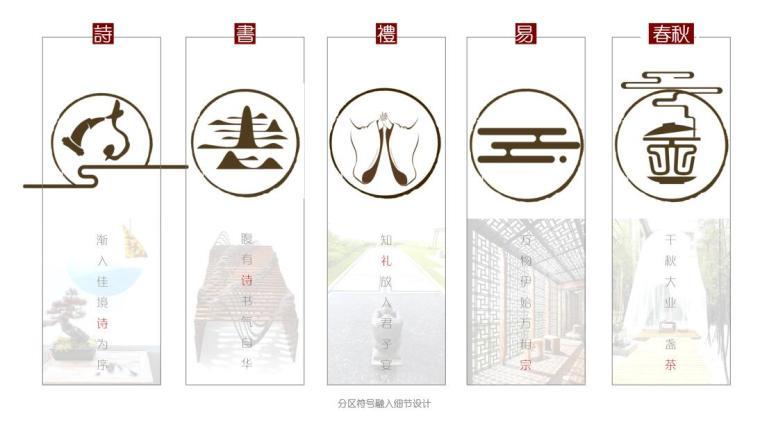 崇礼静心谷居住区概念文本(PDF+84页)