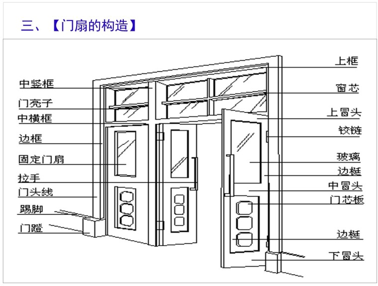 工程量计算规则(门窗、油漆、其他)-1、门扇的构造