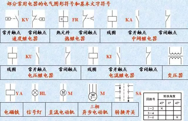 电气原理图接线图识图法,电气接线图怎么画