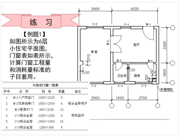 工程量计算规则(门窗、油漆、其他)-3、案例