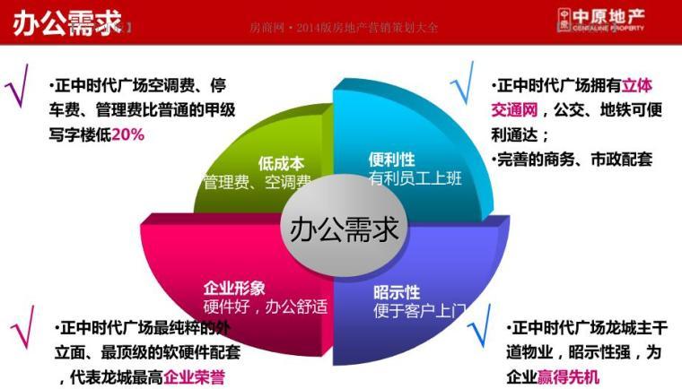 [广东]时代广场写字楼营销推广方案(PDF+