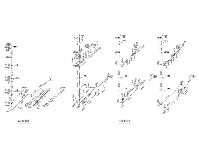 给水、污水管道系统图