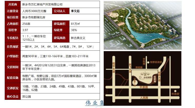 新乡伟业中央公园调研报告(PDF+32页)