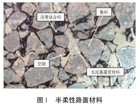 半柔性路面材料级配及路用性能研究