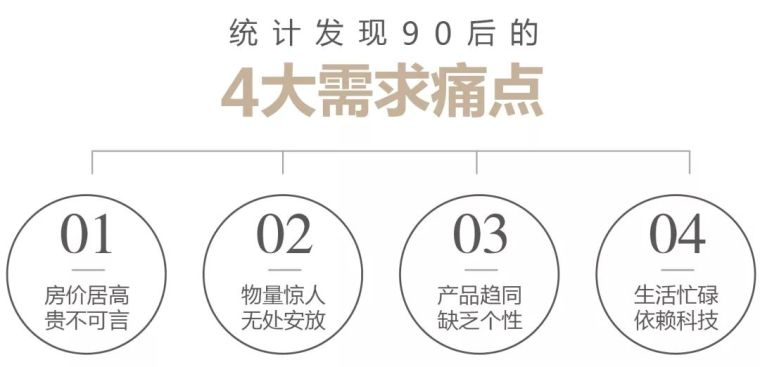 """万科绝密:新品""""未来系""""曝光——样板间"""