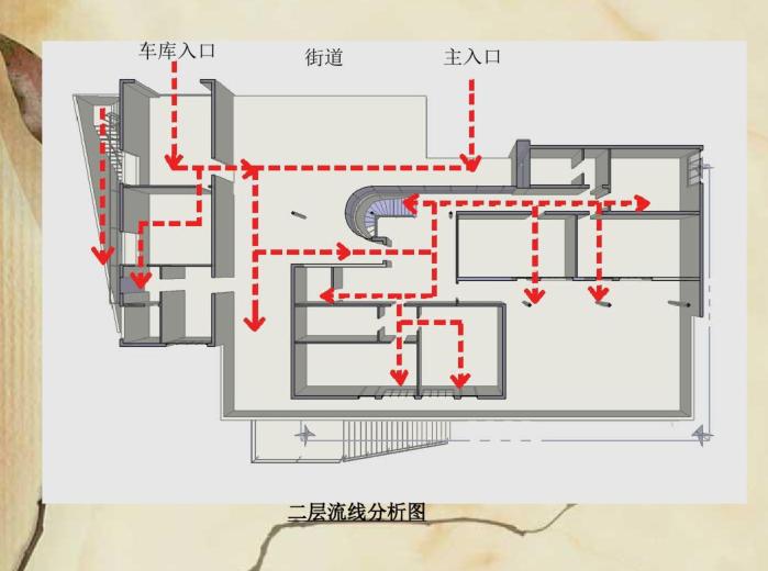 十个著名别墅案例分析(PDF,140页)-吐根哈特别墅二层流线分析