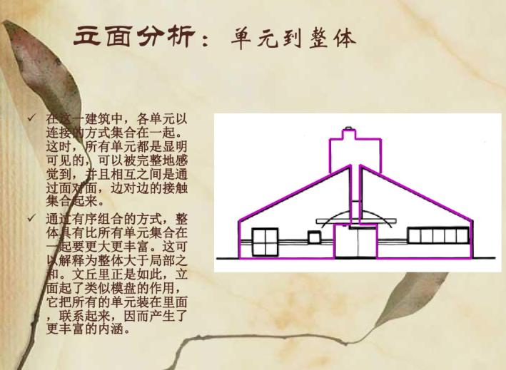 十个著名别墅案例分析(PDF,140页)-母亲之家立面分析