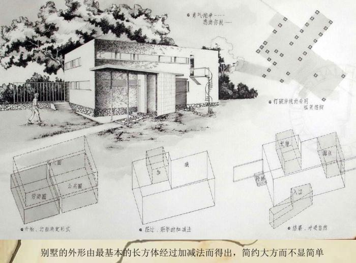 十个著名别墅案例分析(PDF,140页)-格罗皮乌斯自宅造型分析