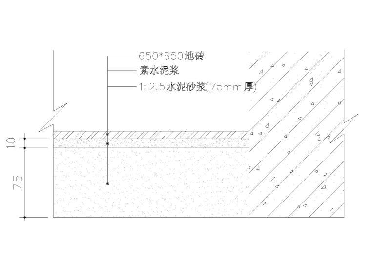 节点分析4:地面,墙面节点示意