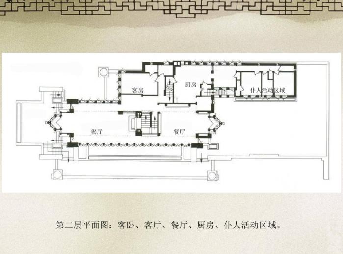 十个著名别墅案例分析(PDF,140页)-罗宾别墅平面分析