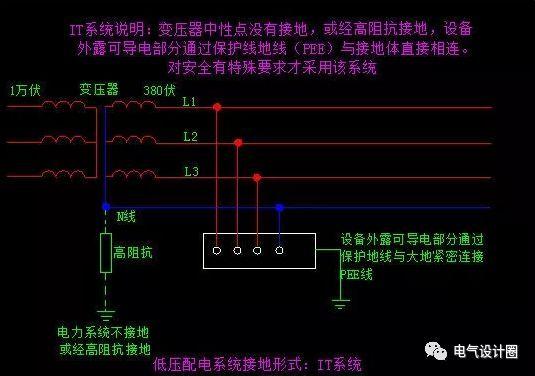 低压配电系统有什么型式,住宅的低压配电系