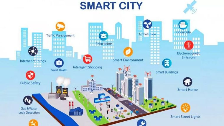 智慧城市的BIM技术应用