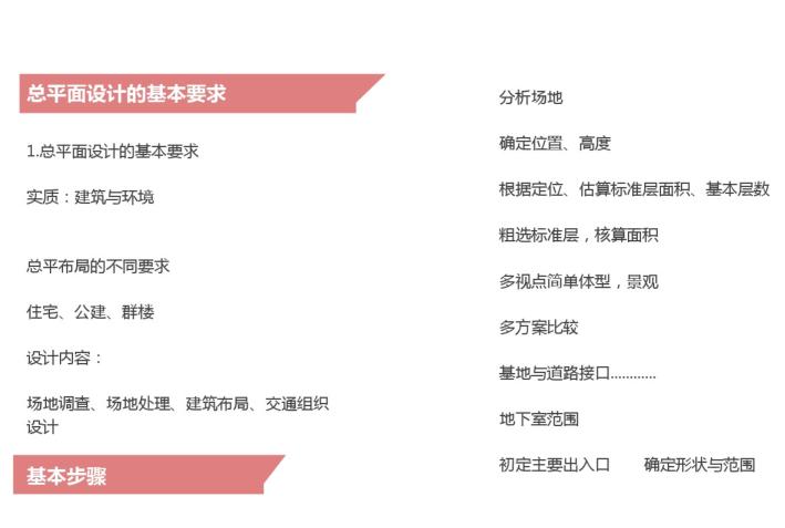 商业综合体设计课件(PDF,124页)