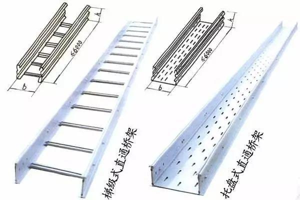 电缆桥架尺寸选择与计算公式