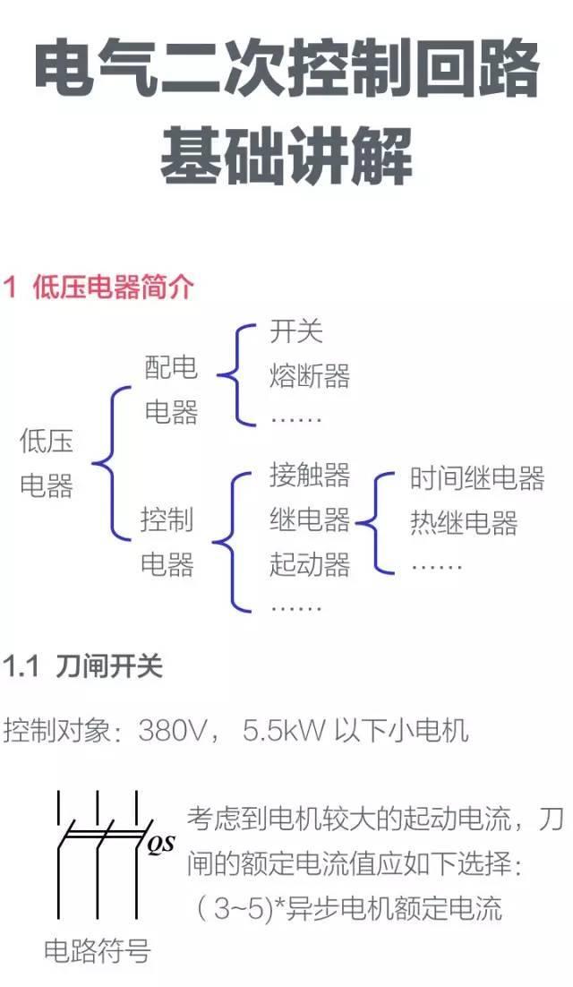 电气二次控制回路和多种元器件基础讲解