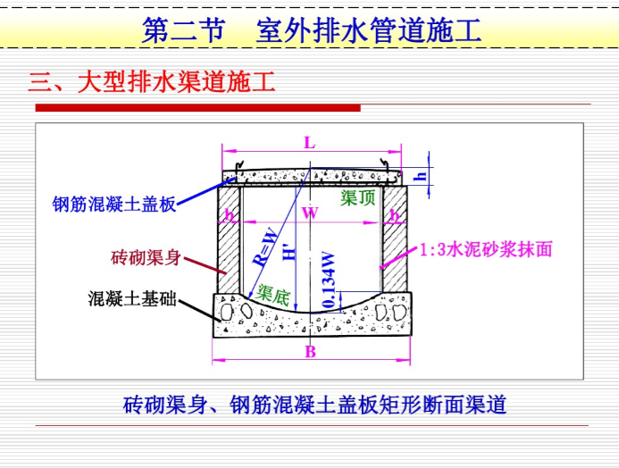 室外管道工程施工详解(88页)