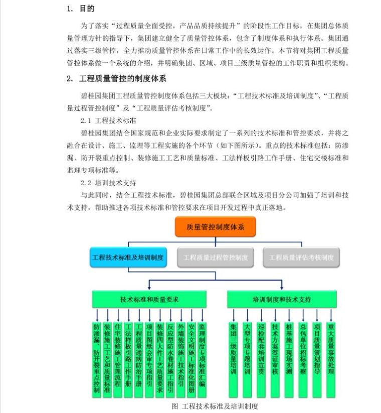 碧桂园工程质量技术管理手册(PDF+56页)