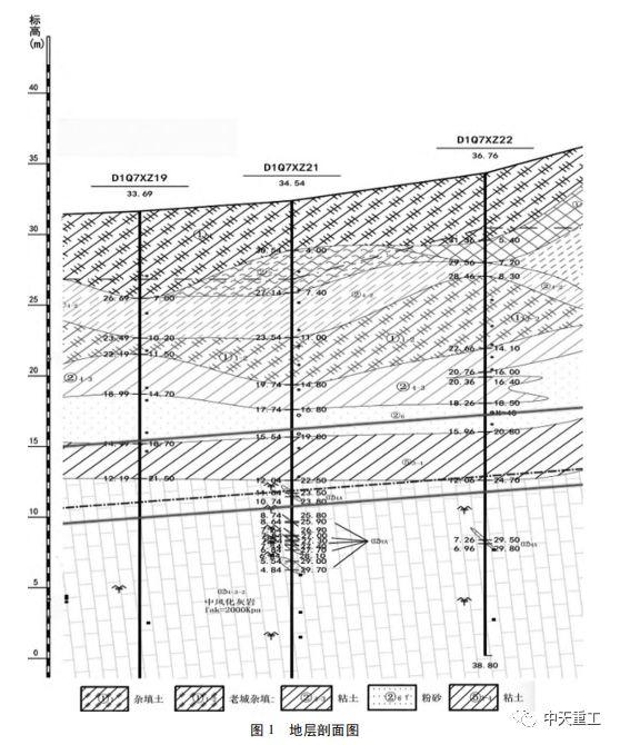 盾构隧道壁后注浆压力对地表沉降变形影响_3