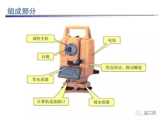 全站仪测量使用方法及坐标计算教程~