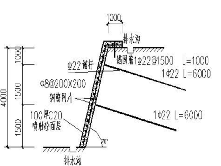 土钉墙支护专项方案(18页,清楚明了)