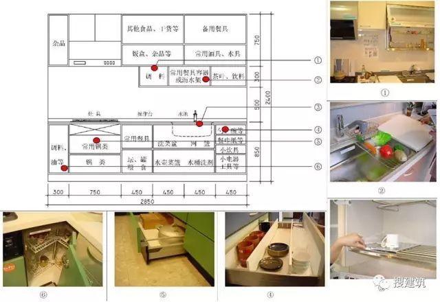 3分钟搞懂厨房的精细化设计!_31