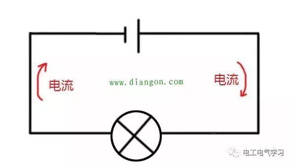 直流电和交流电的电流方向