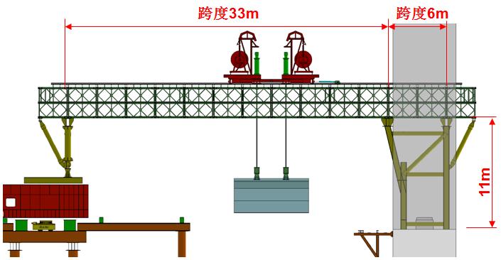 [论文]大桥钢箱梁提升与顶推施工技术