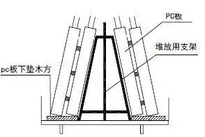 装配式建筑施工过程全纪录,高清图文!_14