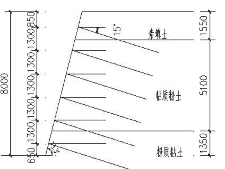 土钉墙支护方式计算(35页,清楚明了)