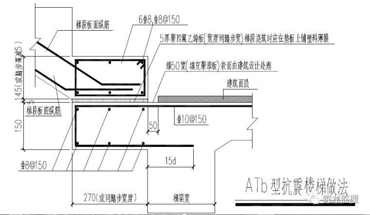 住宅工程主体结构质量通病防治手册_30