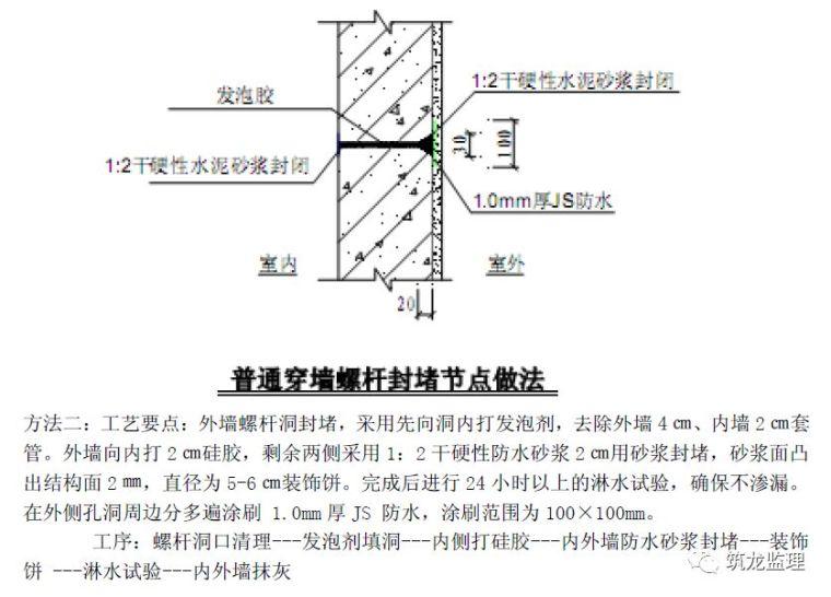 住宅工程主体结构质量通病防治手册_63