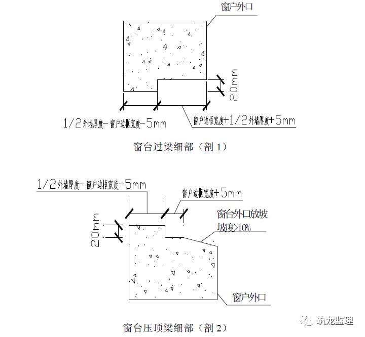 住宅工程主体结构质量通病防治手册_83
