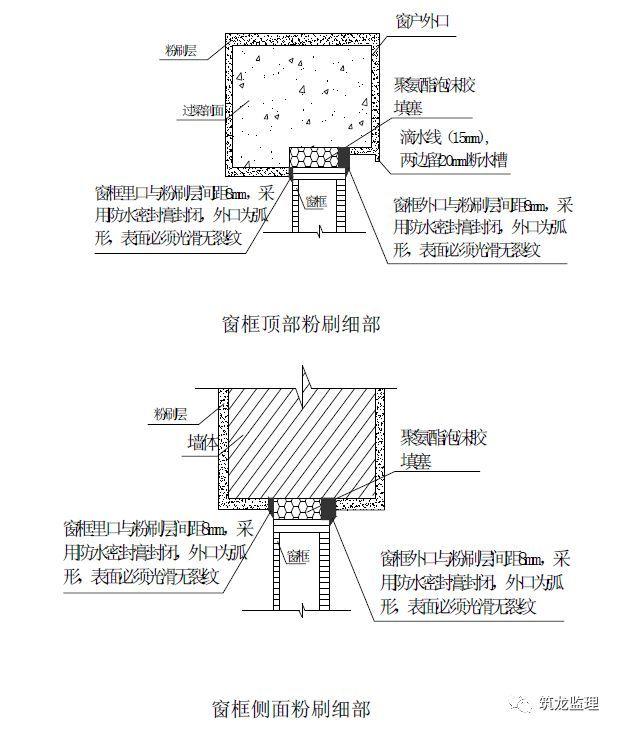 住宅工程主体结构质量通病防治手册_87