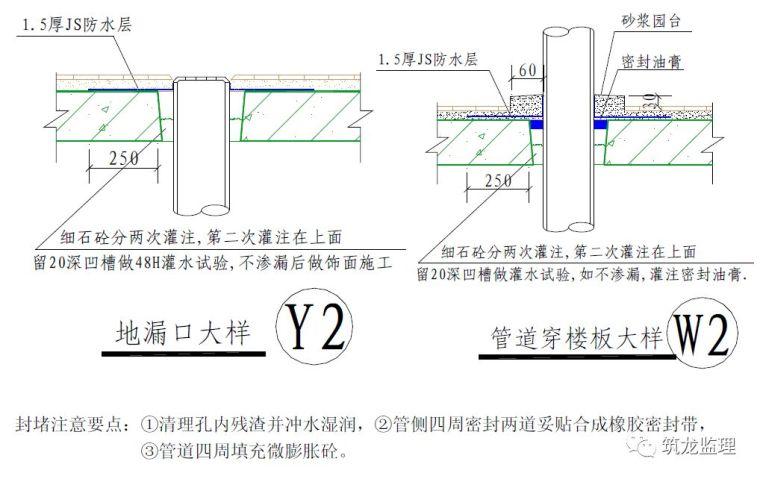 住宅工程主体结构质量通病防治手册_104